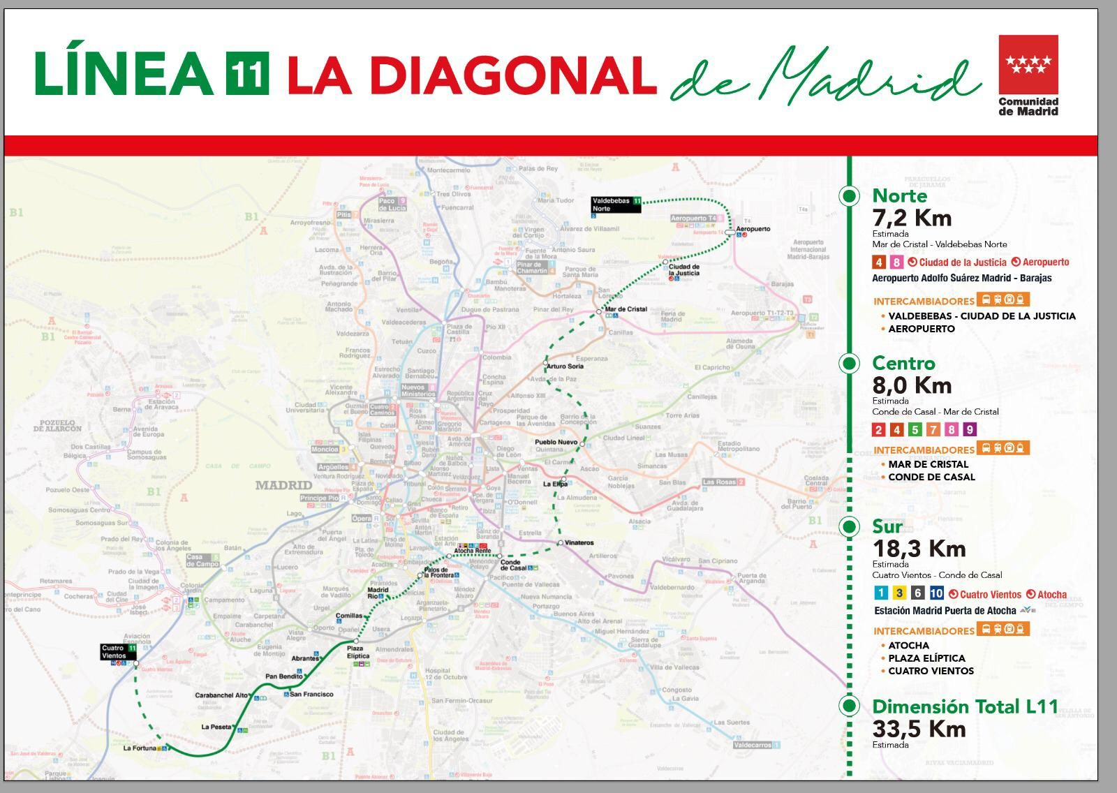 """Metro hará de la línea 11 la """"Diagonal de Madrid"""": de Valdebebas a Cuatro Vientos"""